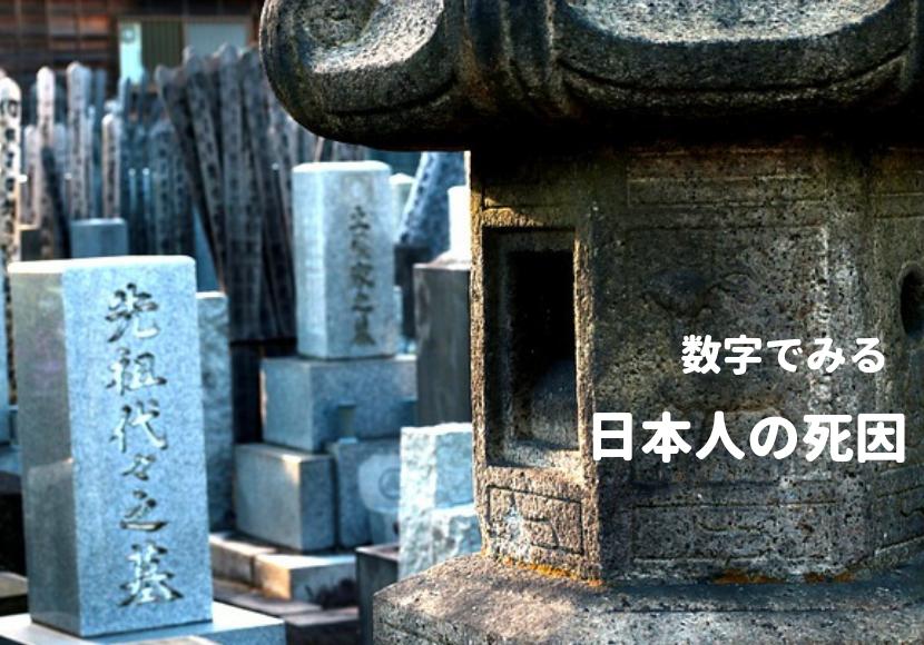 数字でみる日本人の死因