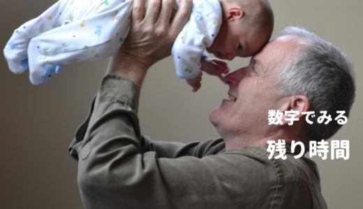 数字でみる「残り時間」-日本の平均寿命と平均余命