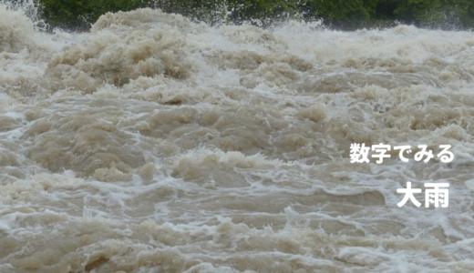 数字でみる「大雨」-平成で最悪の風水害