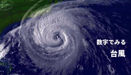 数字でみる「台風」その1-定義・勢力分類・統計値