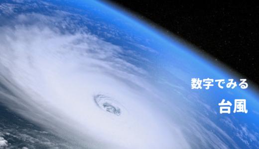 数字でみる「台風」その2-番号と名前のつけ方